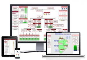 pantallas de SCADA Isemaren