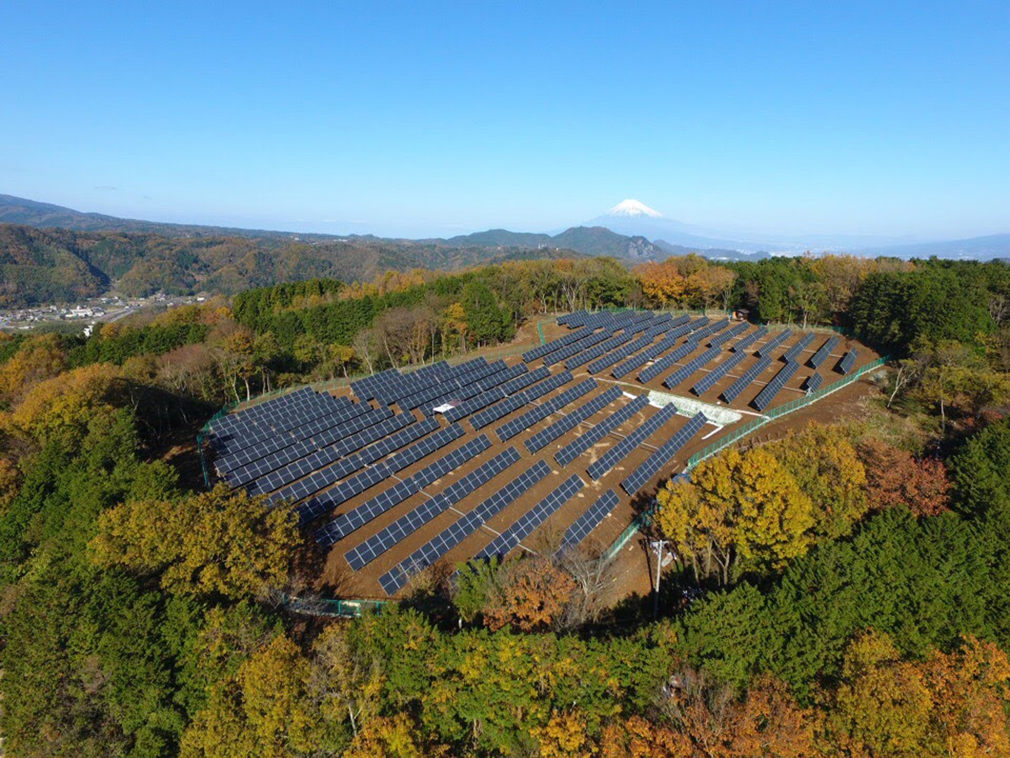 Environmental Sustainability In Photovoltaic Plants